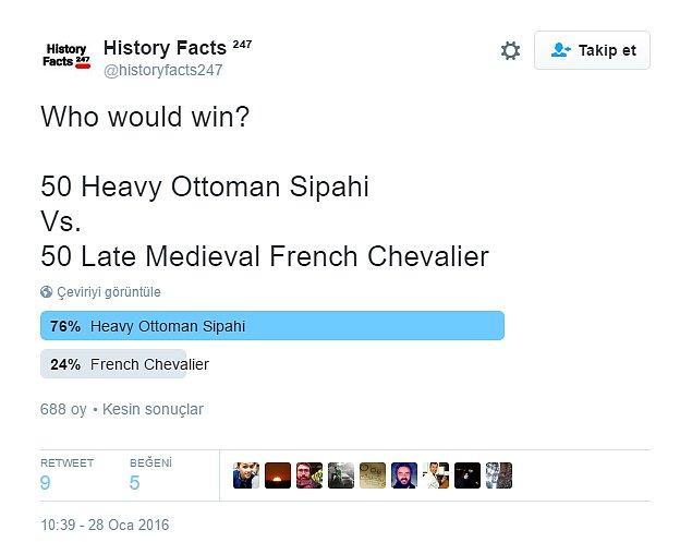 13. Osmanlı Sipahileri, Fransız Şövalyeleri'ne karşı.