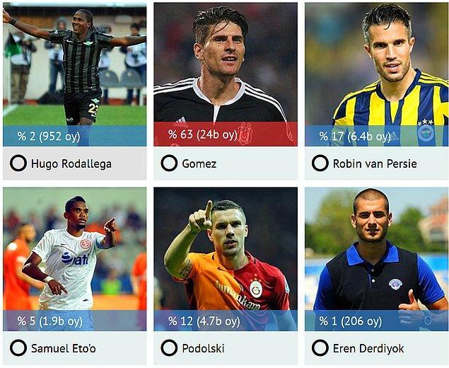 En İyi Forvet: Gomez