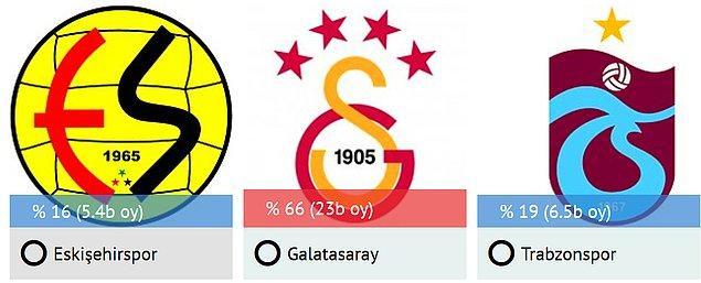 Yılın Hayal Kırıklığı: Galatasaray