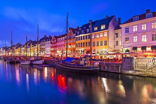 19. Danimarka