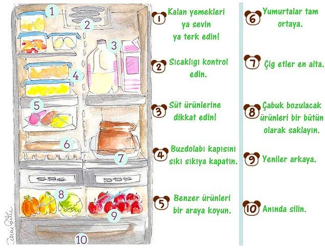 16. Sıra geldi buzdolabına!