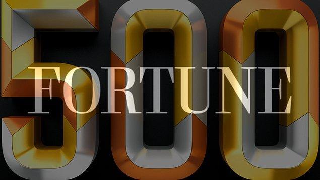 Fortune 500 Türkiye Listesi Açıklandı:En Büyük 10 Şirket