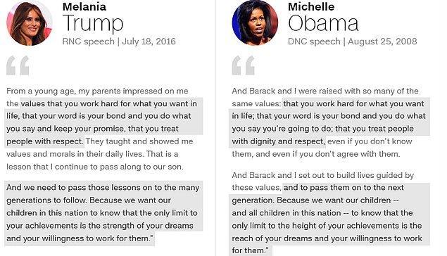 """Bu """"çalıntı"""" iddiaları kampanya çalışanları tarafından derhal reddedildi. Muhtemelen Melania Trump da kendi konuşmasını kendi hazırlamamıştı."""