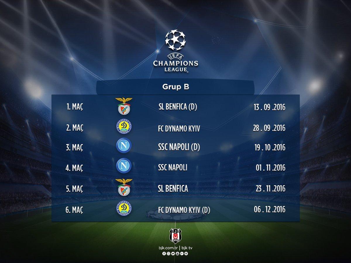 Şampiyonlar Ligi: Beşiktaş'ın Şampiyonlar Ligi'ndeki Rakipleri Belli Oldu