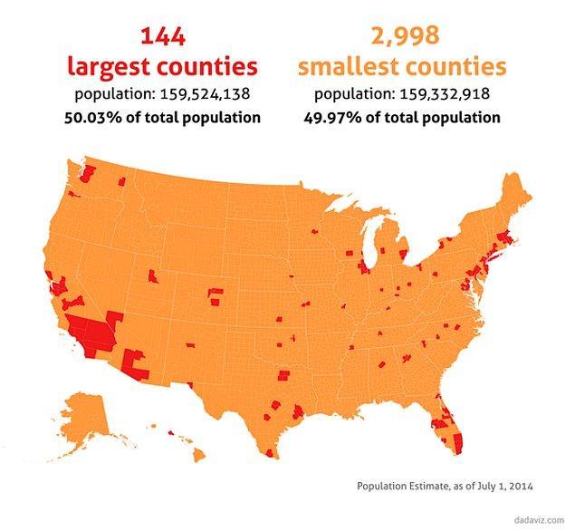 1. Amerika'nın yarısından çoğu kırmızı bölgelerde, geriye kalan da turuncu bölgelerde yaşıyor.