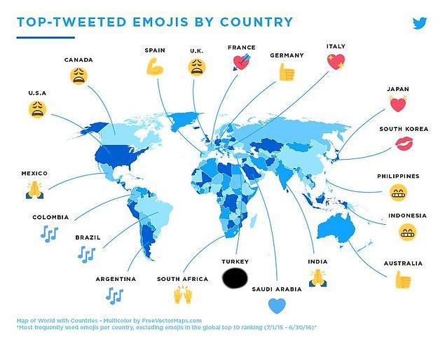 3. Twitter tarafından açıklanan ülkelere göre en çok kullanılan emojiler listesinden Türkiye'de en çok kullanılan emojiyi hatırladın mı?