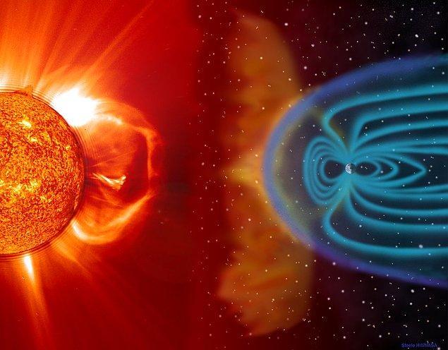 Gezegenimizin etrafında, Manyetosfer adında koruyucu bir manyetik kalkan bulunmaktadır.