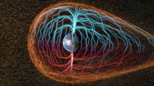 Dünya'nın kendi etrafında dönüşü, katı hâldeki iç çekirdek ile sıvı demir ve nikelden oluşan dış çekirdeği meydana getirmekte ve söz konusu manyetik alan bu şekilde oluşmaktadır.