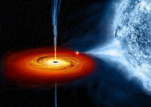 Kara deliklere dair bilgimiz henüz çok sınırlı olsa da, onların ışığın bile kaçamayacağı bir yoğunluğa sahip olduğunu biliyoruz.