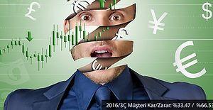 100.000 Dolar Sanal Para ile Yatırım Yeteneklerinizi Keşfedin! Dolar, Altın veya Petrol Alın,Satın!