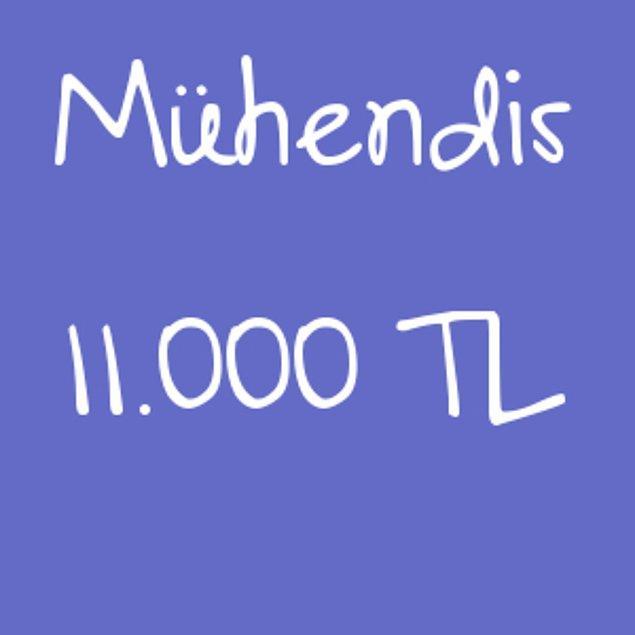 Mühendis - 11.000 TL!