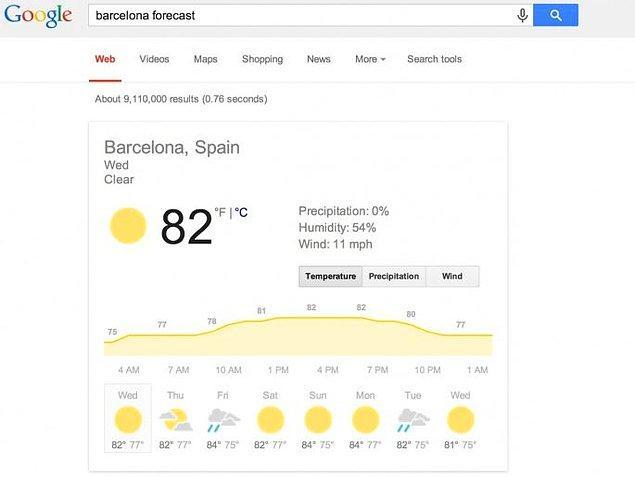 5. Havanın soğuk olduğu şu günlerde hava durumunu sık sık merak ediyor olabilirsiniz. Aklınızda olsun; Google da hizmet veriyor bu konuda...