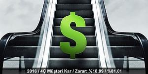 Şu An Yüklü Miktar Param Olsa Nasıl Yatırım Yapardım Diye Düşünmeyin, Sanal Para ile Deneyin!