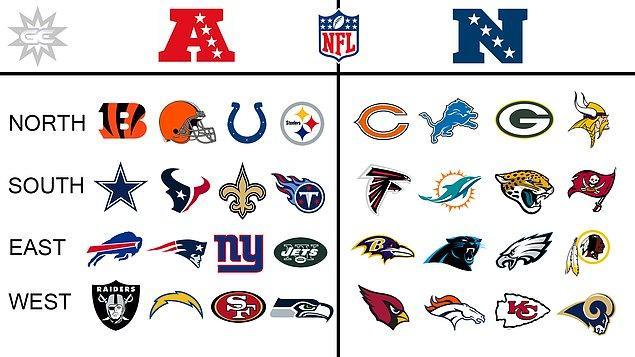 6. Super Bowl, aslında bir çeşit final karşılaşması.