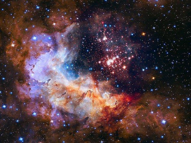 7. Samanyolu Galaksisi'nde kaç tane yıldız olduğu tahmin ediliyor?