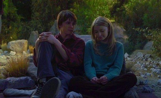 14. Keith (2008) | IMDb  7.5