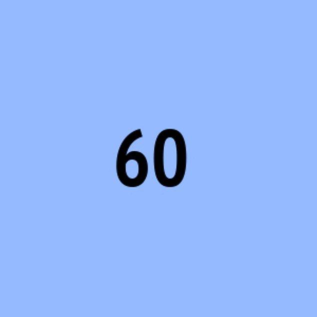 %60 Sevimlisin!