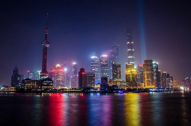 8. Şangay