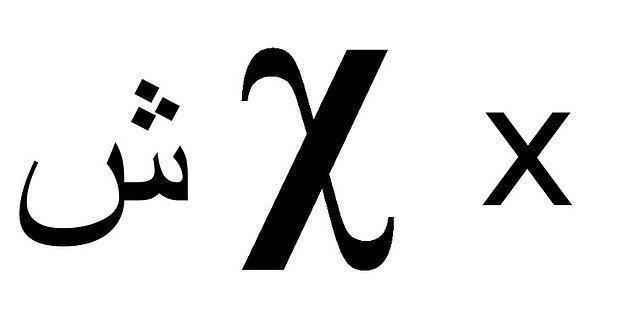 10. Neden Bilinmeyene X Denir?