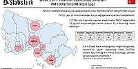 Ocak 2017 İstanbul İlçelerinde Solunan Toplam PM10 Partikül Miktarı (µg)