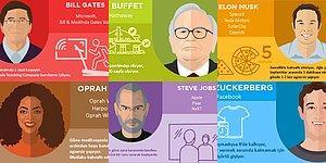 Çok Başarılı İnsanların Değişmez Sabah Rutinlerini Çizgilerle Özetleyen 15 İnfografik