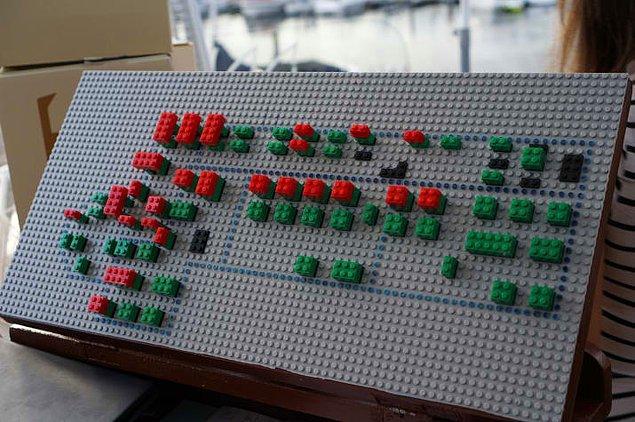 19. Masaları lego tekniğiyle belirleyen restoran.