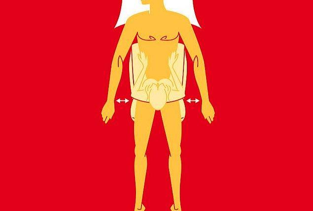 4. Kadının dizleri yatakta dururken erkeğin üstünde olduğunu bu pozisyonun adı nedir?