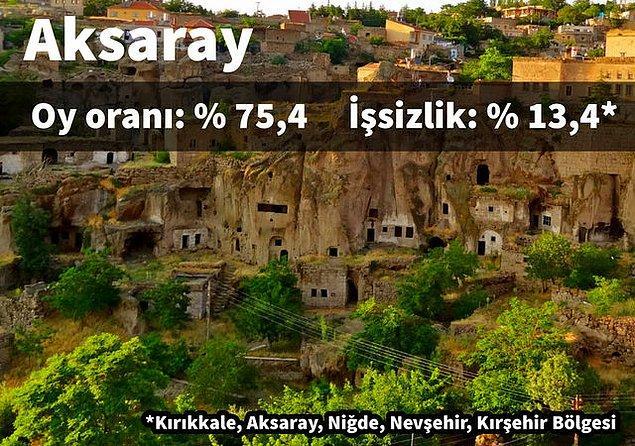 3. Aksaray