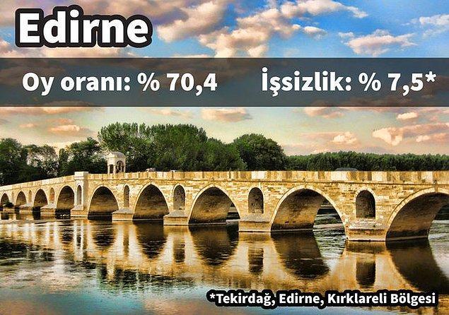 4. Edirne
