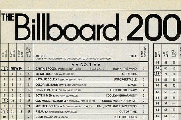 15. Ölümünün ertesi gününde 20 milyon albüm satışı yaparak bu alanda bir rekor kıran sanatçı hangisidir?