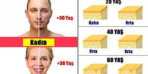 Erkek Vücudu Hakkında Duyar Duymaz Şoka Uğrayacağınız 8 Şaşırtıcı Gerçek