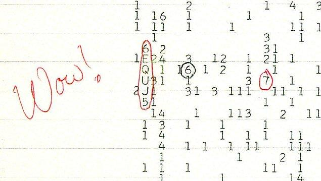 """1977 yılında alınan """"Wow!"""" sinyali, uzaylıların varlığına dair en önemli bulgulardan birisi olarak kabul edildi yıllarca."""