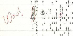 40 Yıldır Uzaylılardan Gelen Bir Mesaj Sanılan 'Wow!' Sinyalinin Sır Perdesi Aralandı!