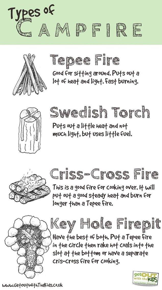 17. Hangi kamp ateşinin size uygun olduğuna karar verin.