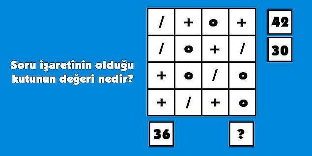 3. Bakalım bu soruya cevabınız ne olacak!