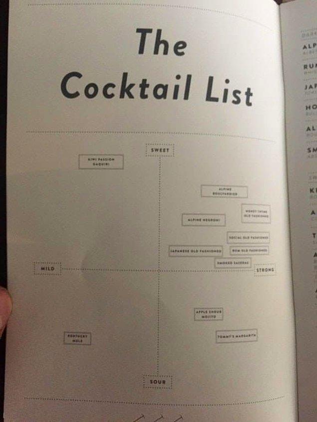 8. Kokteylleri tatlılık ve sertlik seviyesine göre ölçeklendirip size sunan menü.