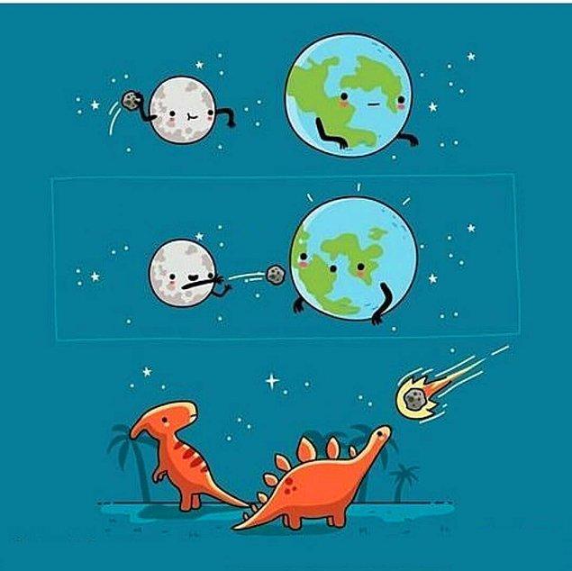 3. Dinozorların sonu tabii ki böyle olmuştur.