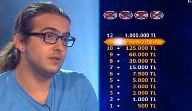 19 yaşındaki Galatasaray Lisesi öğrencisi Çağdaş İrfan Yıldırım, oldukça başarılı bir şekilde ilerliyordu.