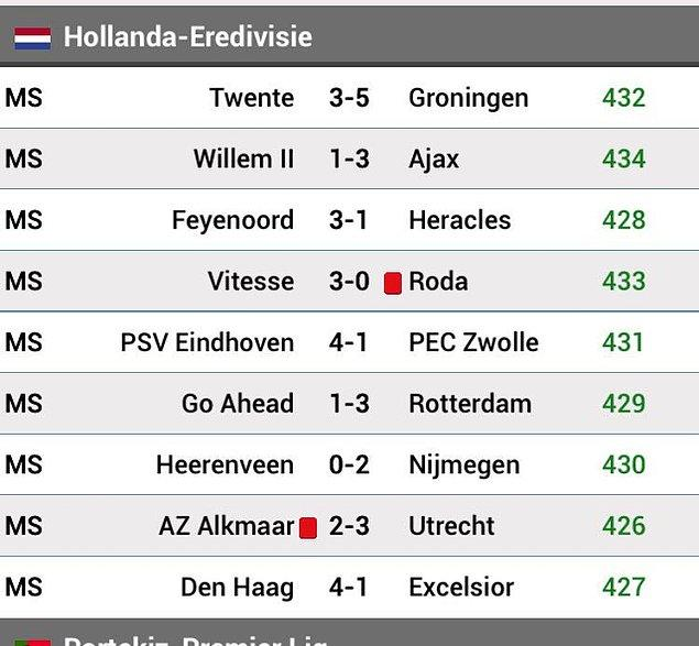 5. Hollanda liginden neyi yazarsan banko üst deyip, o ligde sadece sizin yazdığınız maçın alt bitmesi.