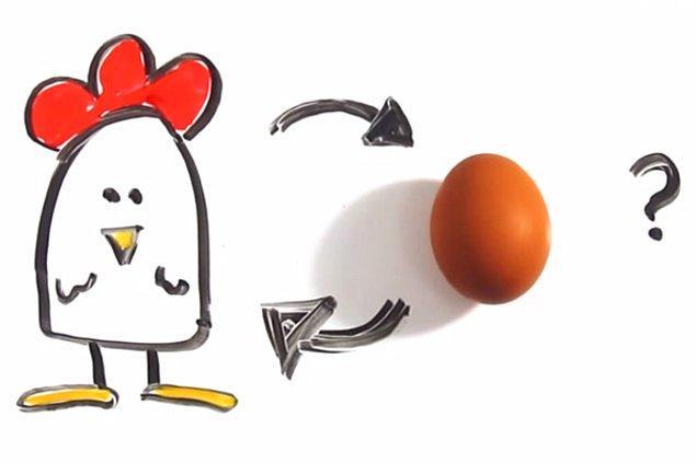 1. Çok klasik bir soruyla başlayalım. Tavuk mu yumurtadan çıkar yoksa yumurta mı tavuktan?
