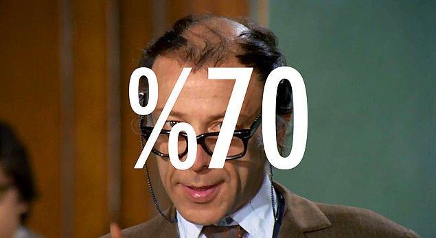 Sen ortaokul bilgilerinin %70'ini hatırlıyorsun!