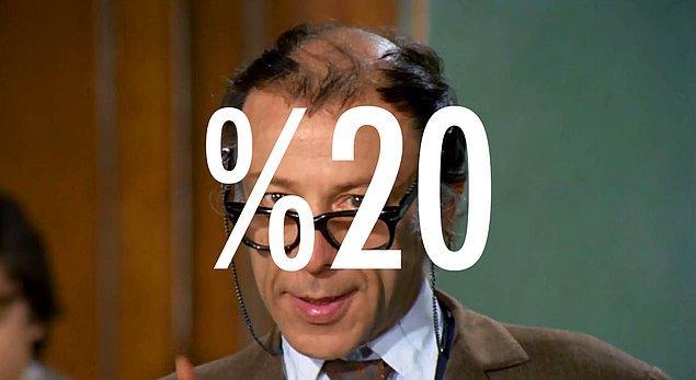 Sen ortaokul bilgilerinin %20'sini hatırlıyorsun!
