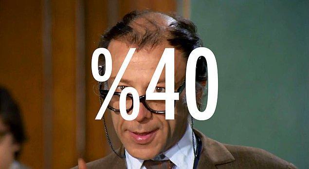 Sen ortaokul bilgilerinin %40'ını hatırlıyorsun!