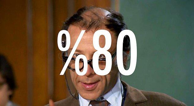 Sen ortaokul bilgilerinin %80'ini hatırlıyorsun!