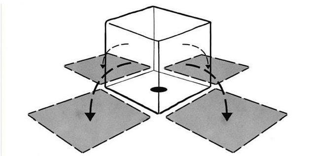 Gördüğünüz küpün altında bir nokta var. Küp sağa, sola, geriye ve size doğru hareket edebiliyor.