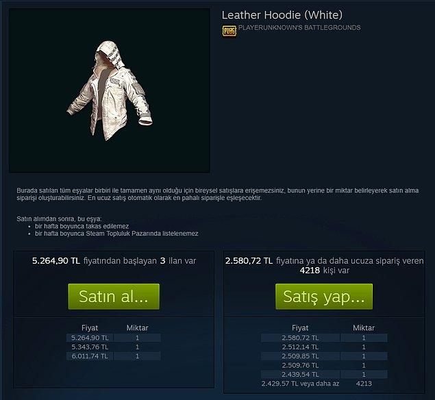 3. Leather Hoodie (White)