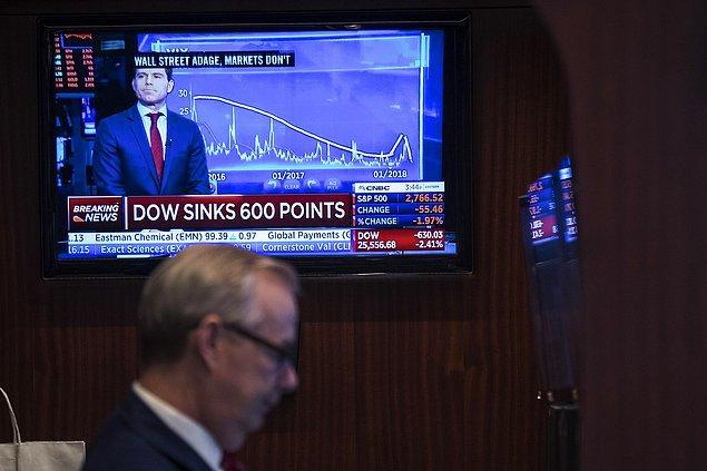S&P Endeksi günü yüzde 4.1 düşerek Ağustos 2011'den beri en sert düşüşünü yaşadı.