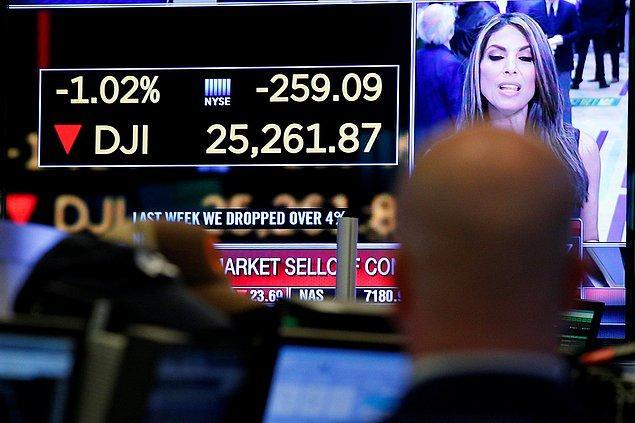 Ayrıca, Dow Jones Sanayi ve Standard & Poor's 500 endeksleri bu sene başından elde ettikleri tüm kazançları kaybetmiş oldu.