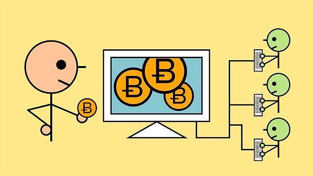 Donanım ile Bitcoin(BTC) Madenciliği Yapmak