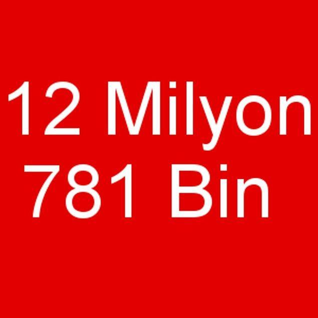 12 Milyon 781 Bin!
